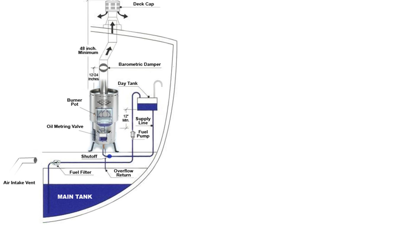diesel-heater-installation-diagram   dickinson marine  dickinson marine