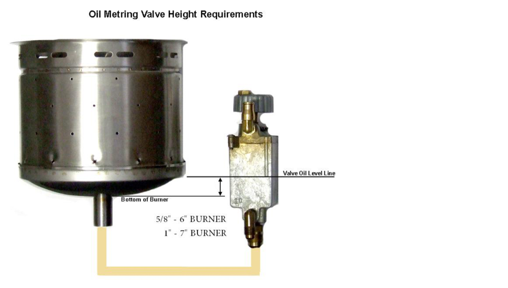 Oil-Metering-Valve-Height-Requirements